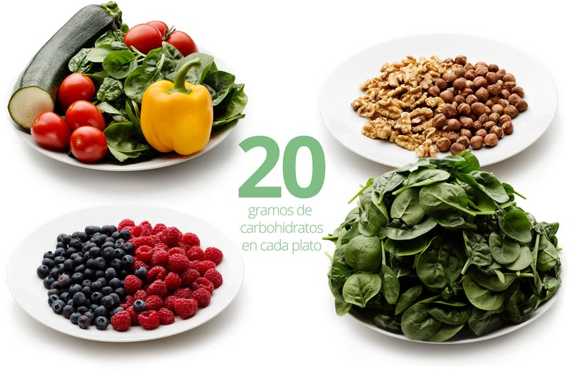 100 gramos de carbohidratos por comida diabetes