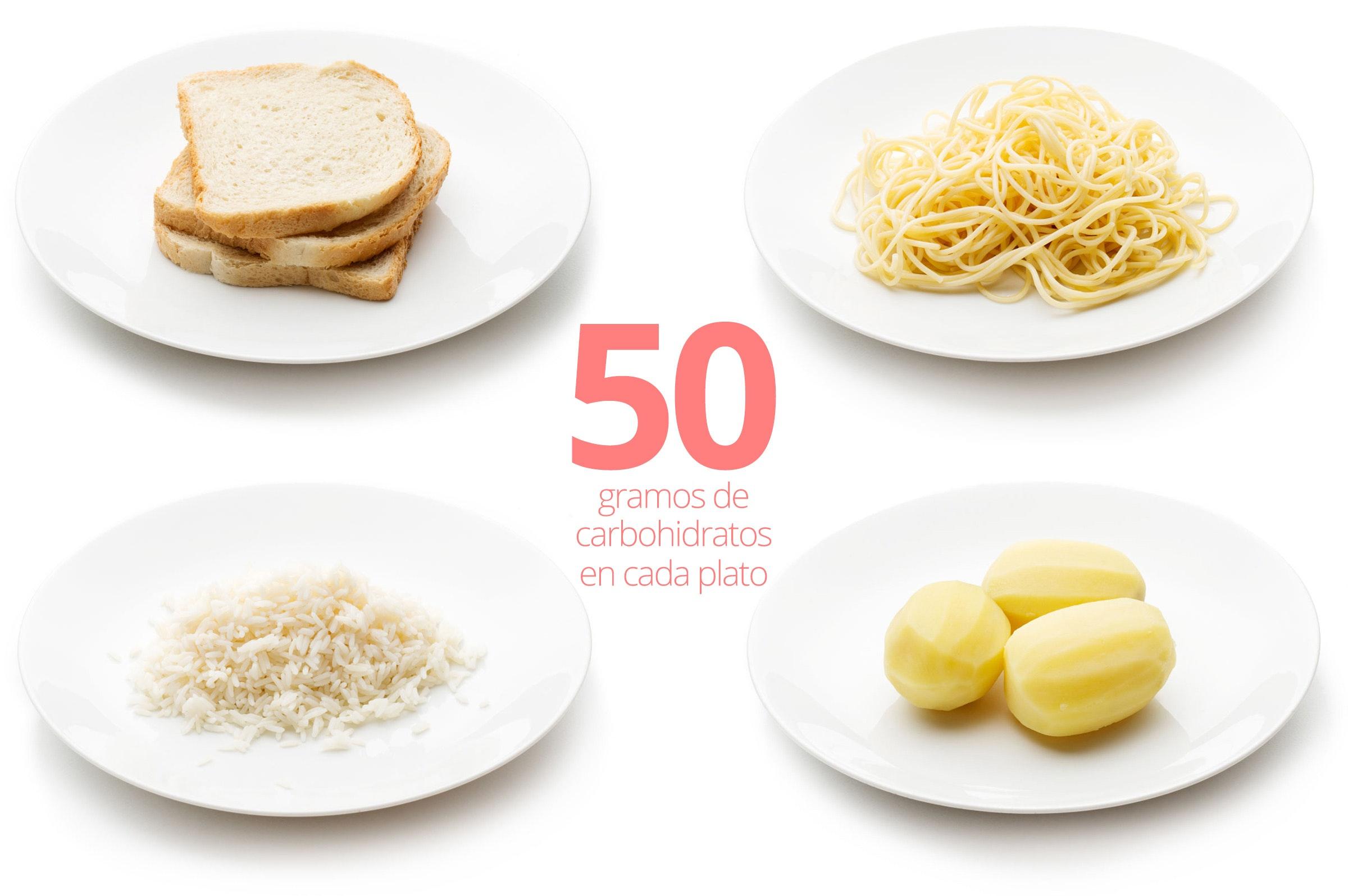 Cuantos gramos de carbohidratos consumir en dieta cetogenica