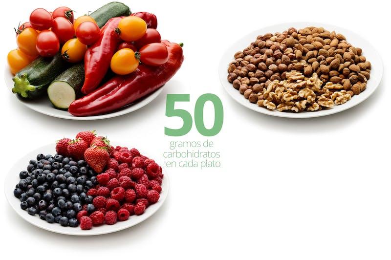 plan de dieta de 50 carbohidratos al día