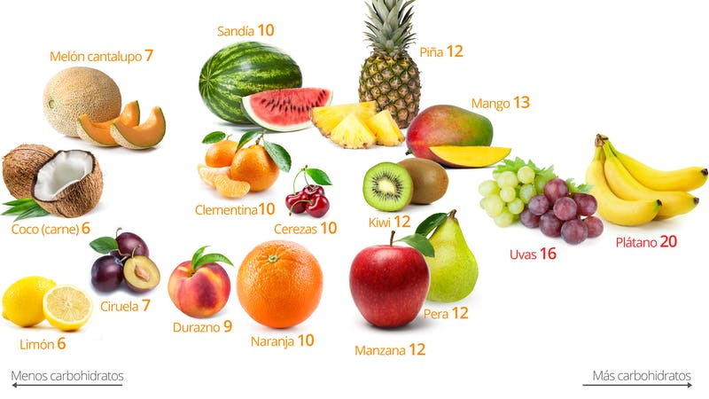 Fruits_es