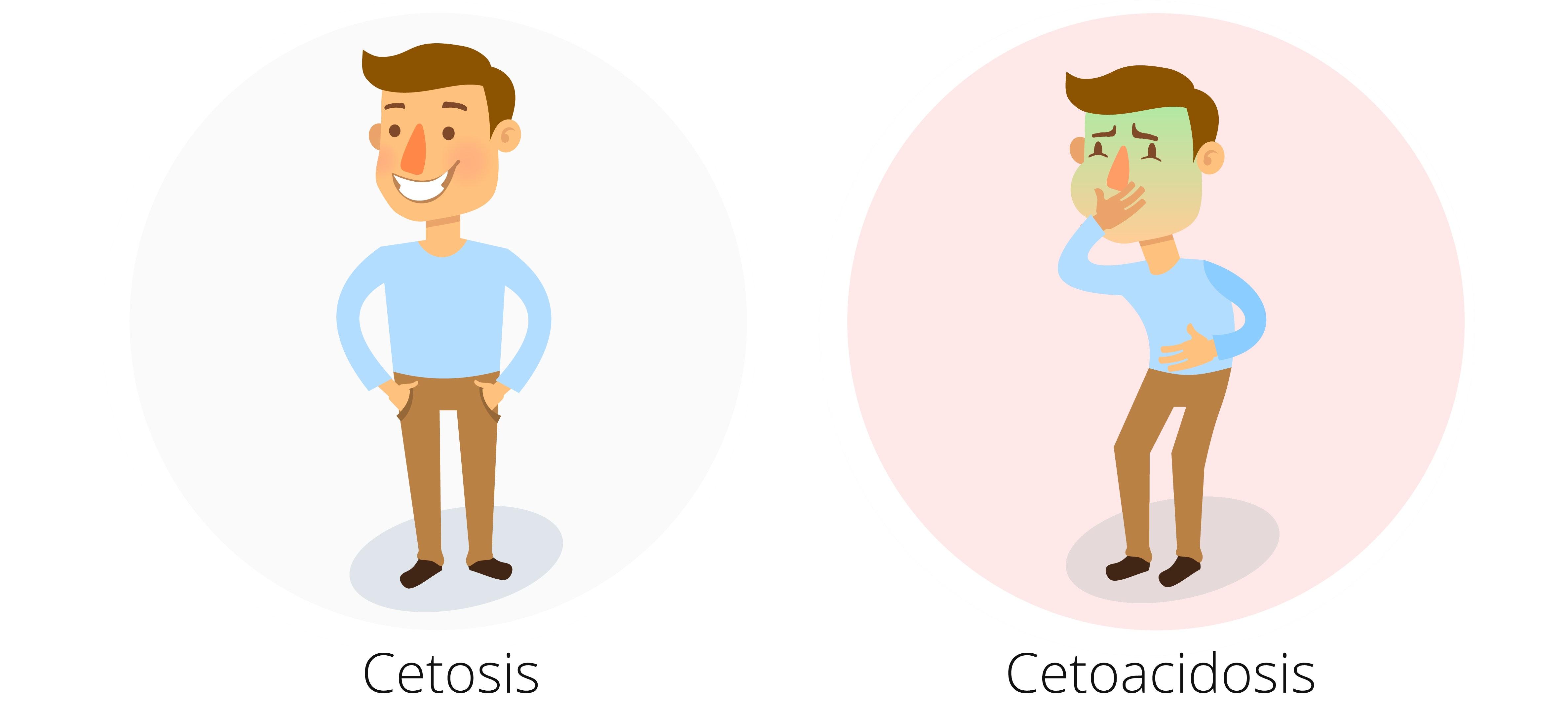 como saber si tu cuerpo esta en cetosis