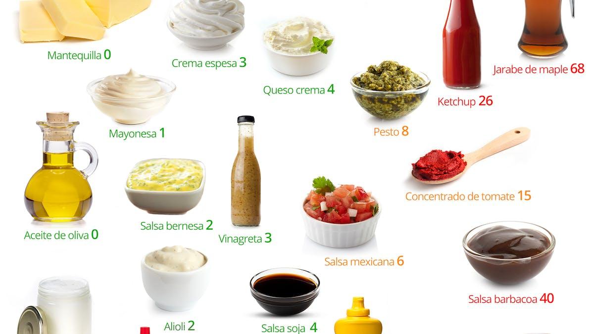 Las mejores grasas y salsas bajas en carbohidratos
