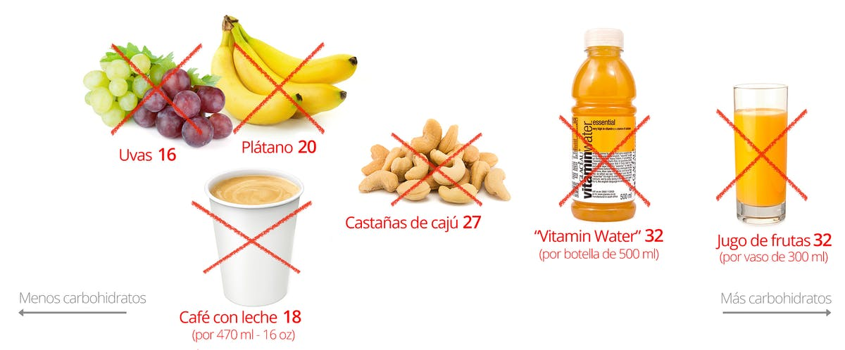 Low-carb snacks: common mistakes