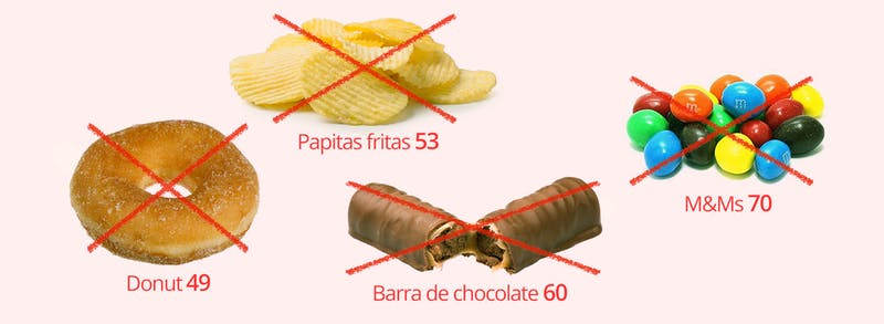 Low carb snacks: Terrible options