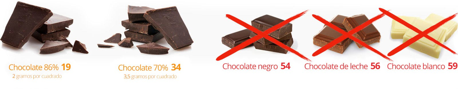 Keto–Chocolate-1_es