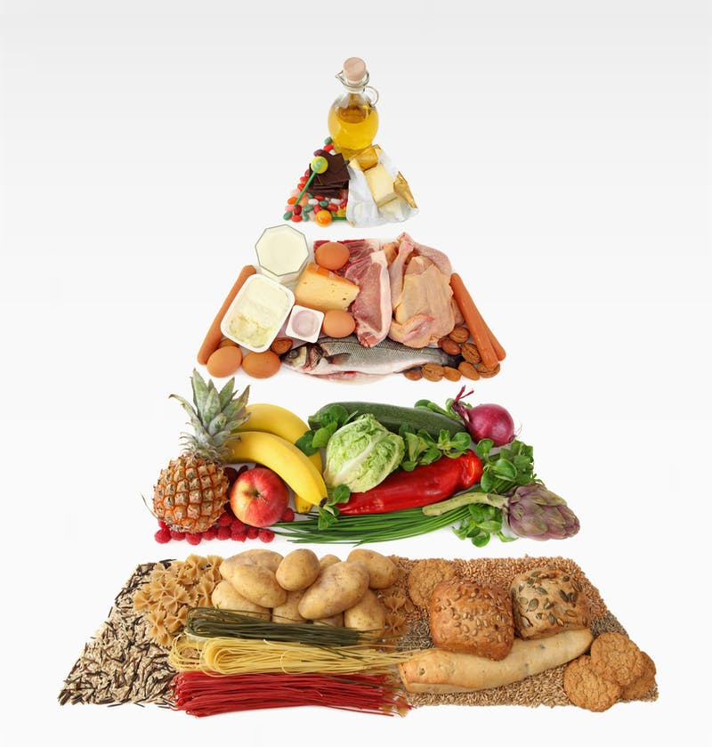 dieta occidental tipo 2 diabetes