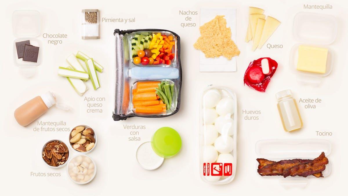 Nueva guía: Viajes bajos en carbohidratos
