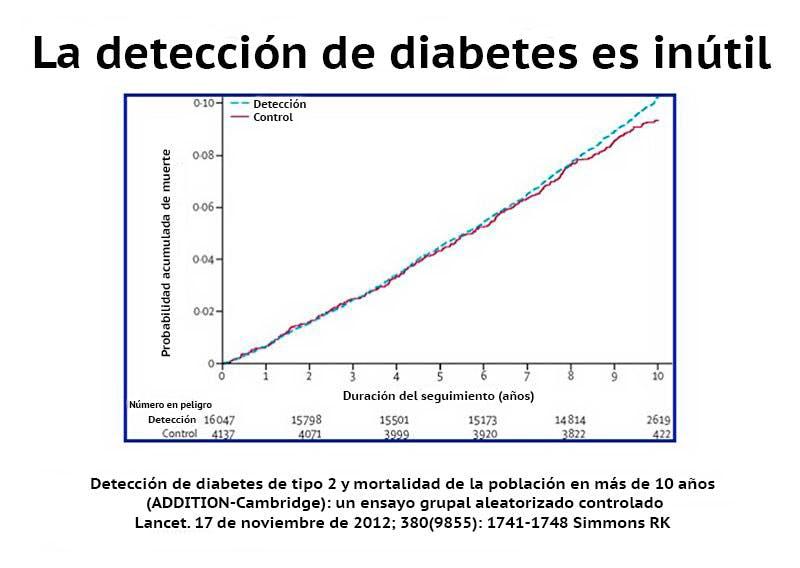 Gráfico detección de diabetes
