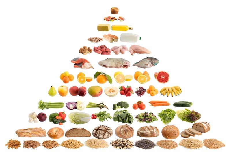 Pirámide alimentaria con fondo blanco