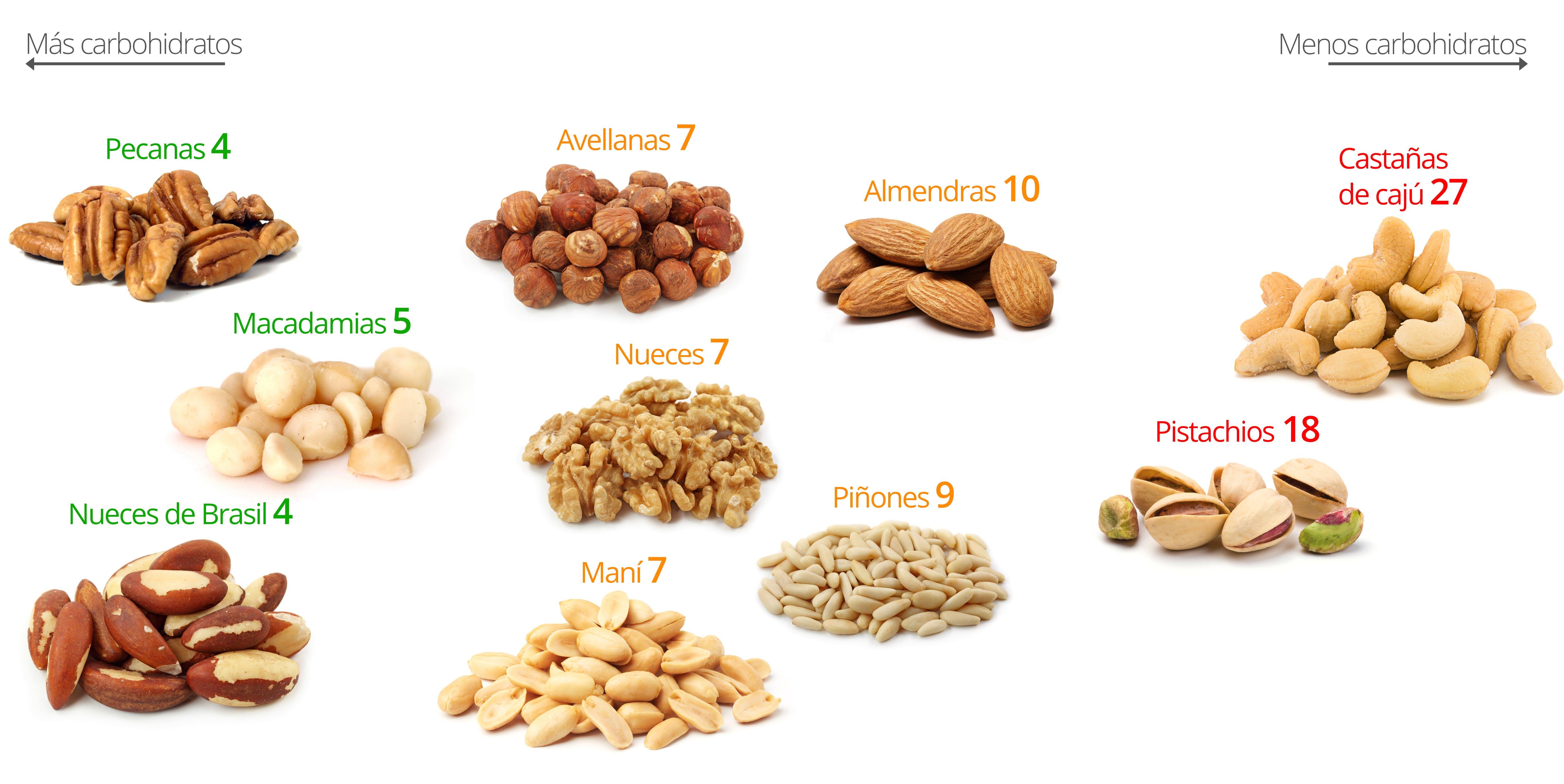 LC-Snacks–Nuts_es4