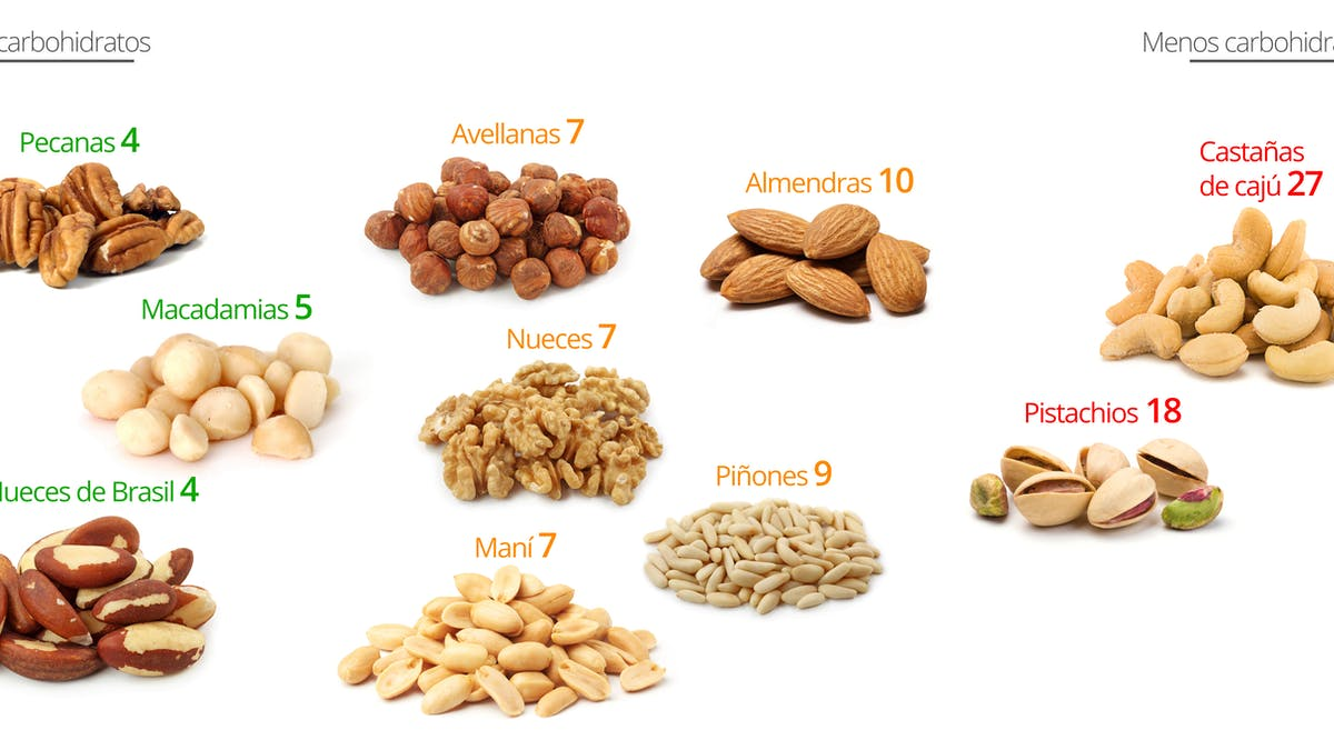 Frutos secos bajos en carbohidratos