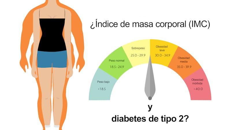 IMC y diabetes tipo 2