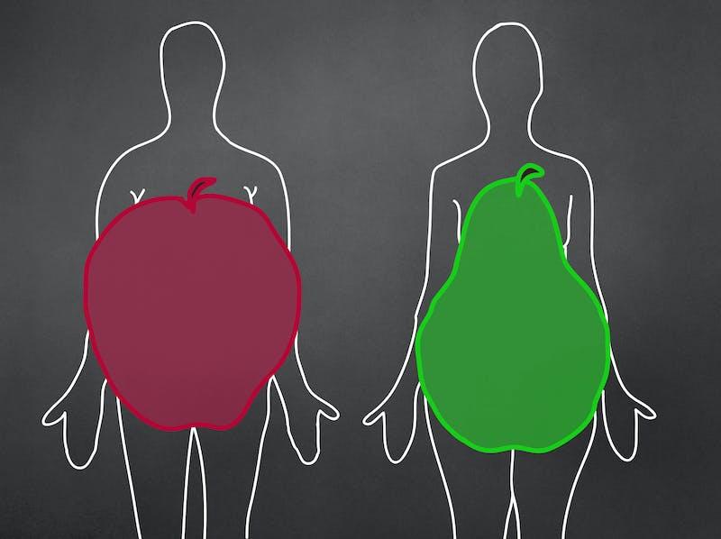 Cuerpos con forma de manzana y pera