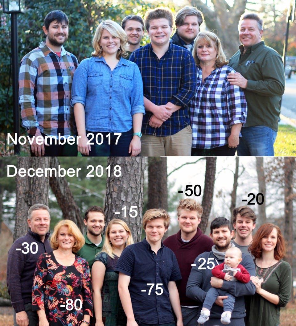 Perdida de peso familia Johnson