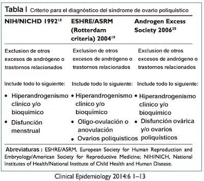 Criterio de diagnóstico