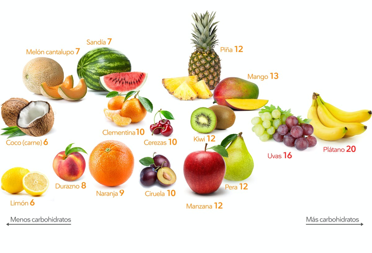Cantidad de carbohidratos en frutas comunes