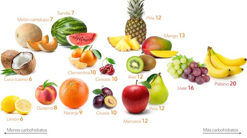 Fruits_es_2