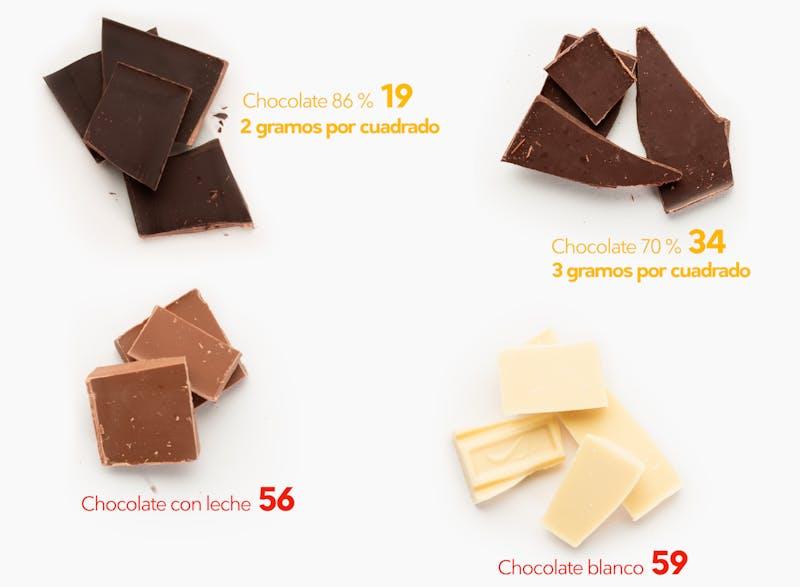 ES_Chocolate