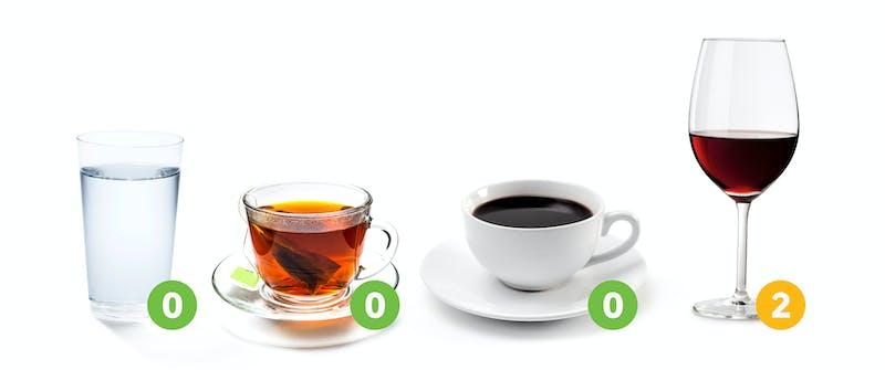 Bebidas keto dietéticas