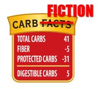 Carb Fiction