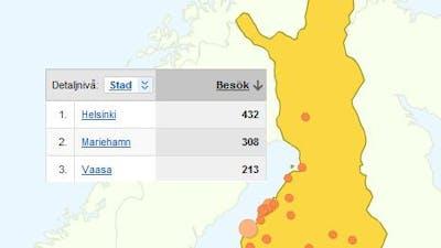 LCHF i Finland
