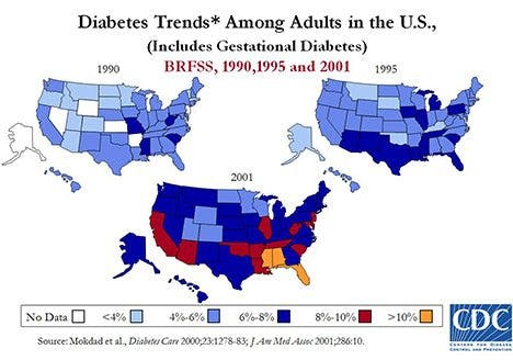 Usa diabetesepidemi