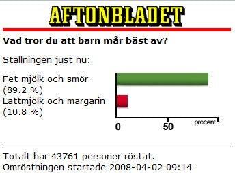 Omröstning om barnmat på Aftonbladet.se
