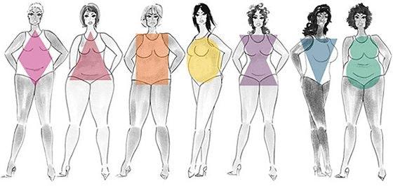 bilder på olika bröststorlekar