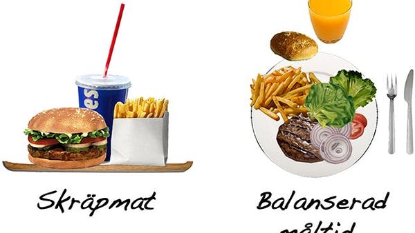 Problemet med balanserad kost