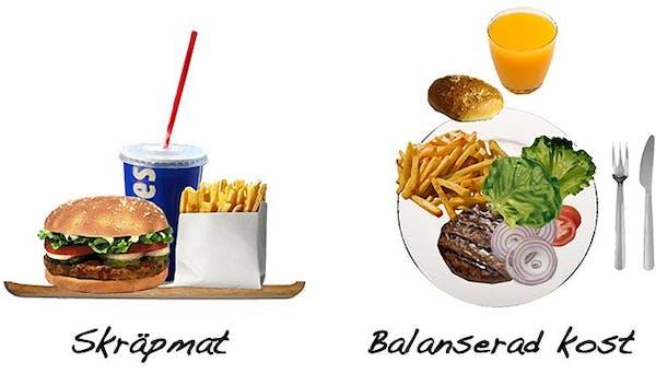 Skräpmat och balanserad kost