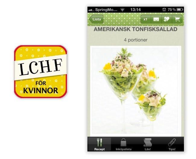 LCHF för kvinnor App