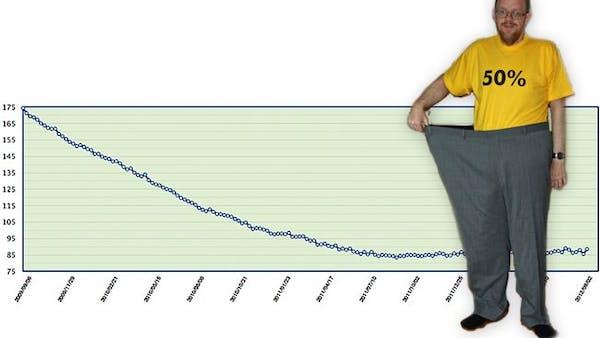 Funkar LCHF i längden?
