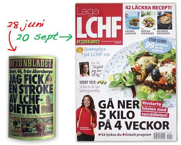 Aftonbladet och LCHF