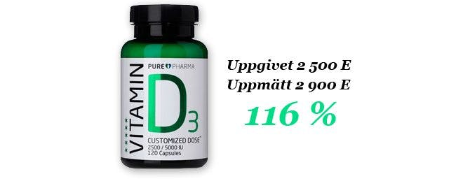 D-vitamin Pure Pharma