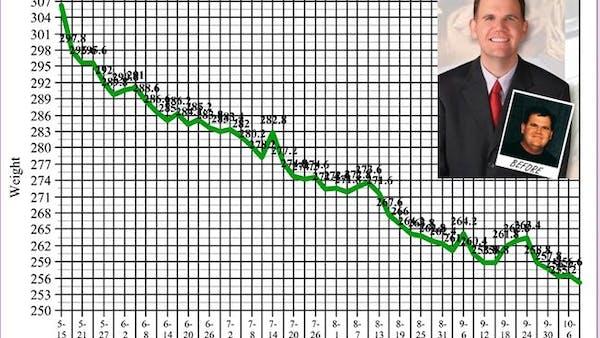 Spektakulär viktminskning på ketoner för kämpen Jimmy Moore