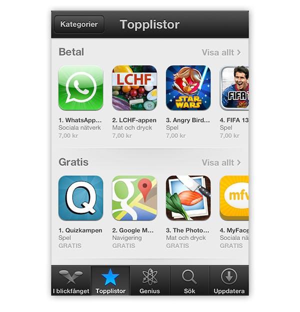 LCHF-app i topp