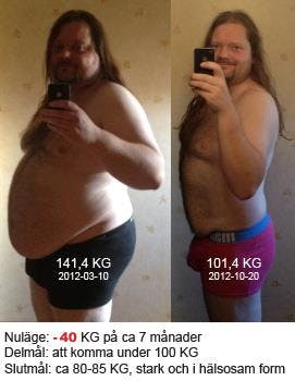 Minus 40 kilo på sju månader med LCHF