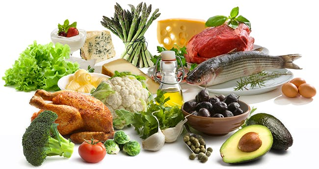 Exempel på riktig mat