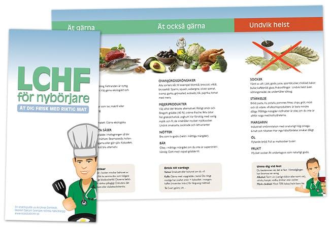 LCHF-folder