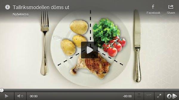 TV4 om mindre kolhydrater i tallriksmodellen