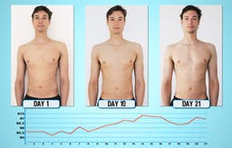 Vad händer om du äter 5 800 kalorier LCHF-kost varje dag?
