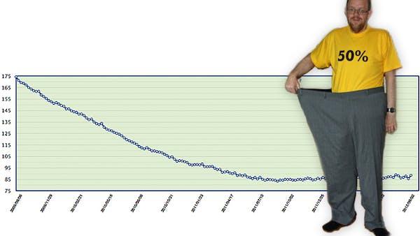 Funkar LCHF i längden? Fråga herr 46%
