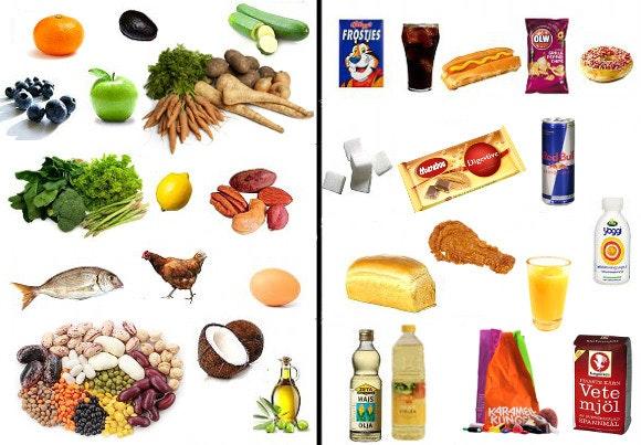 Vad är kalorier