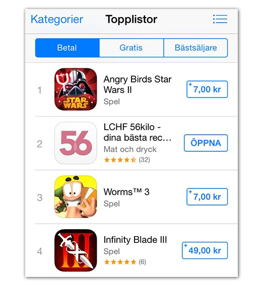 App med LCHF-recept i topp på iPhone!