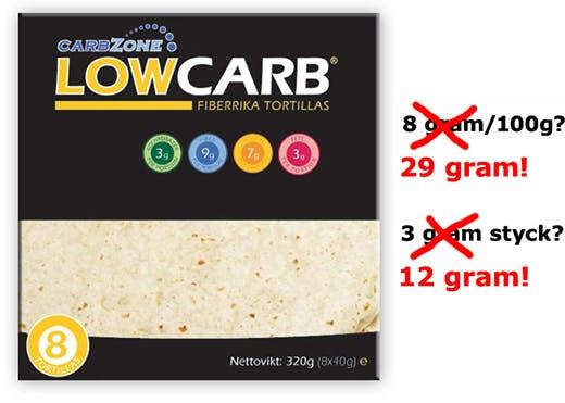 CarbZones nya svar om tortillan