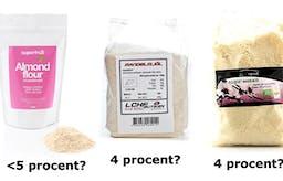TESTAT: Är mandelmjöl LCHF?