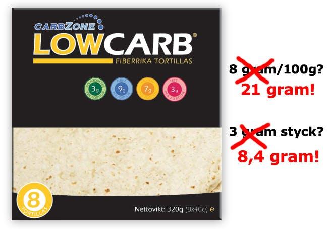 CarbZone tortillas verkligt innehåll RÄTTAD