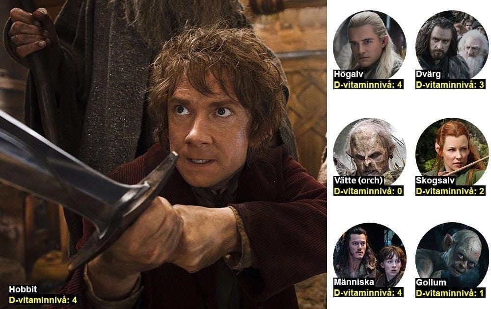 Hobbitens hemliga vapen: D-vitamin