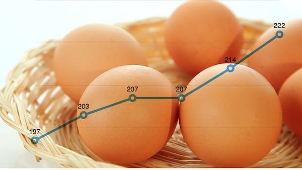 Svenskarna äter allt fler ägg!