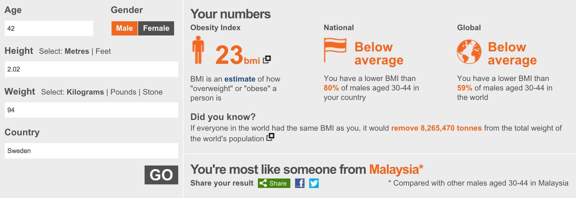 Jämför din vikt med resten av världen
